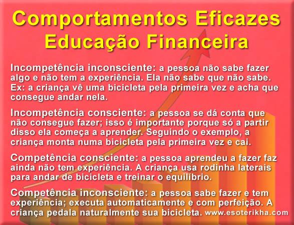 Desenvolvendo comportamentos eficazes - Educação Financeira