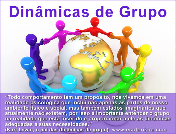 Dinâmicas De Grupo Todos Os Tipos Exemplos E Teorias