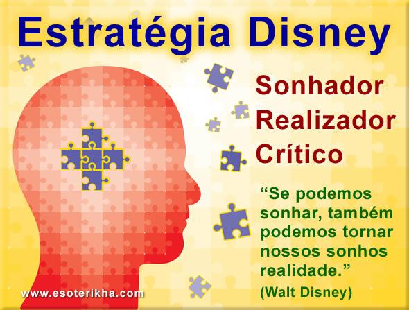 A Estratégia Disney - Exercício de Modelagem Comportamental