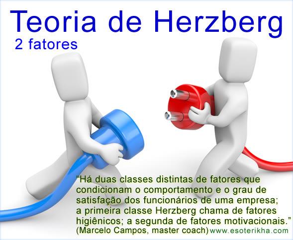 Teoria de Herzberg - Teoria dos Dois Fatores: Higiênicos e Motivacionais