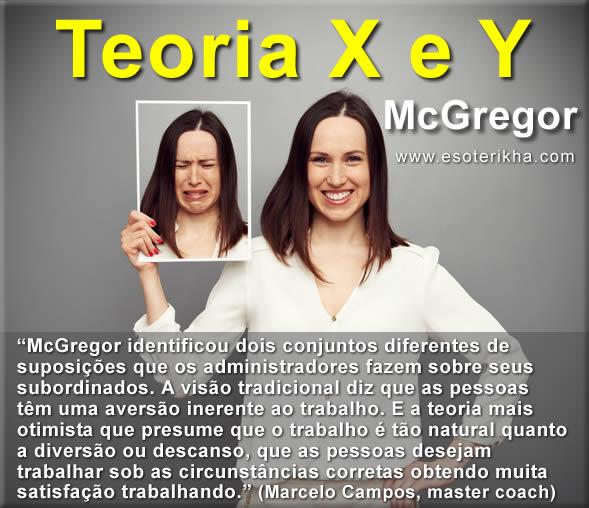 Teoria X E Y Teoria De Mcgregor Motivação
