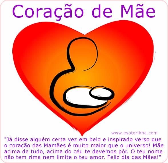 Mensagem Para Mães Dia Das Mães Whatsapp Imagens E Slides