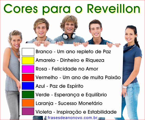 significado das cores para reveillon